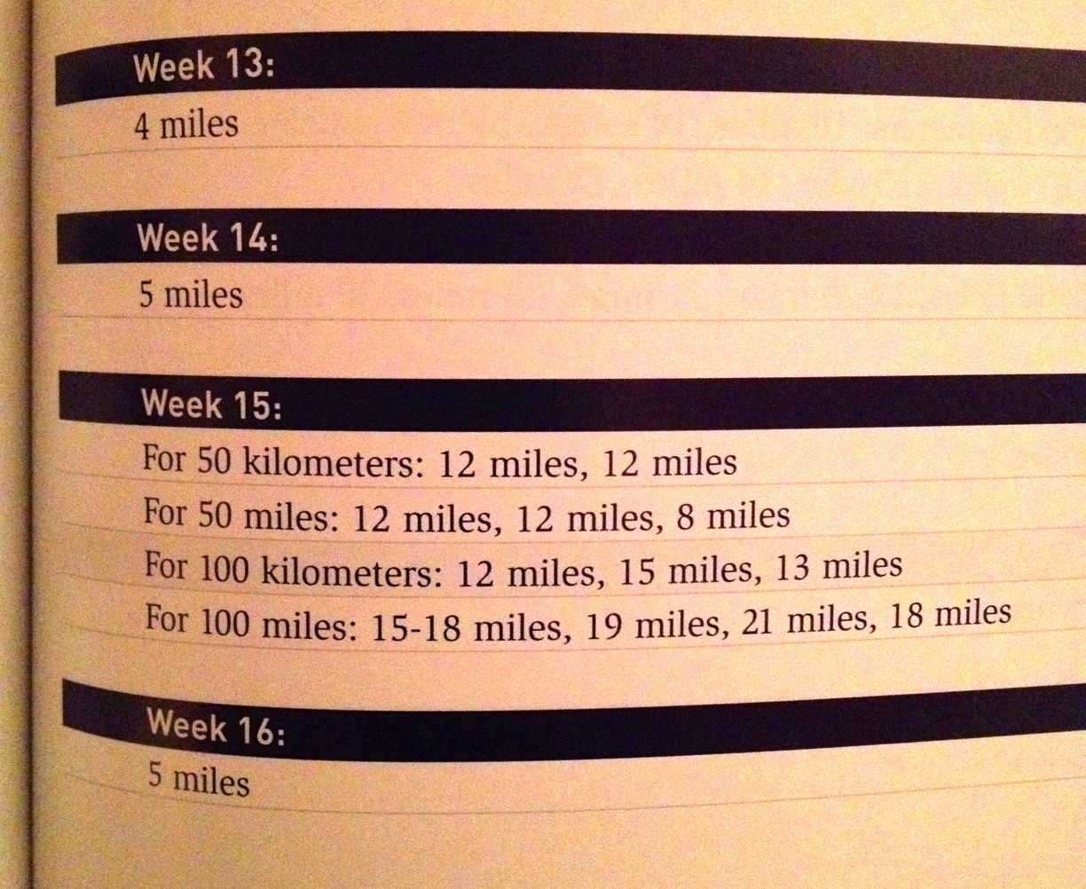Page 127 of Galloway's Trail Running book