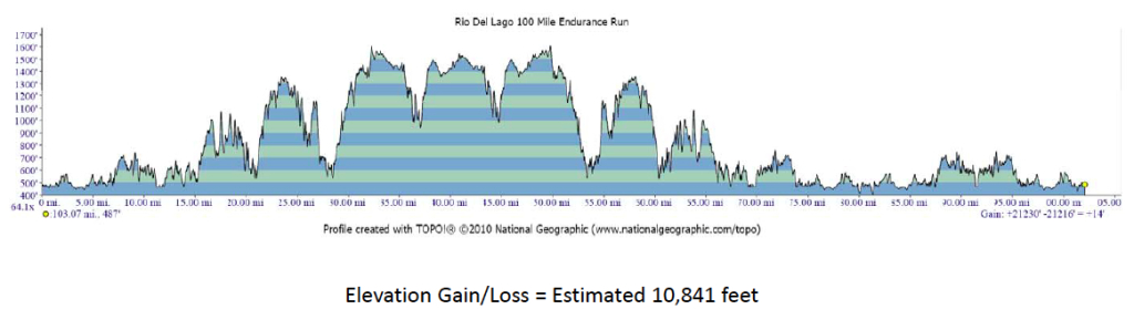 "RDL100 Elevation Profile (click to enlarge). Note: the hardest parts to me were not the hill climbs; it was the ""rock garden"" tough technical 6-mile stretch we repeated four times (at Miles 5, 68, 84 and 90)."