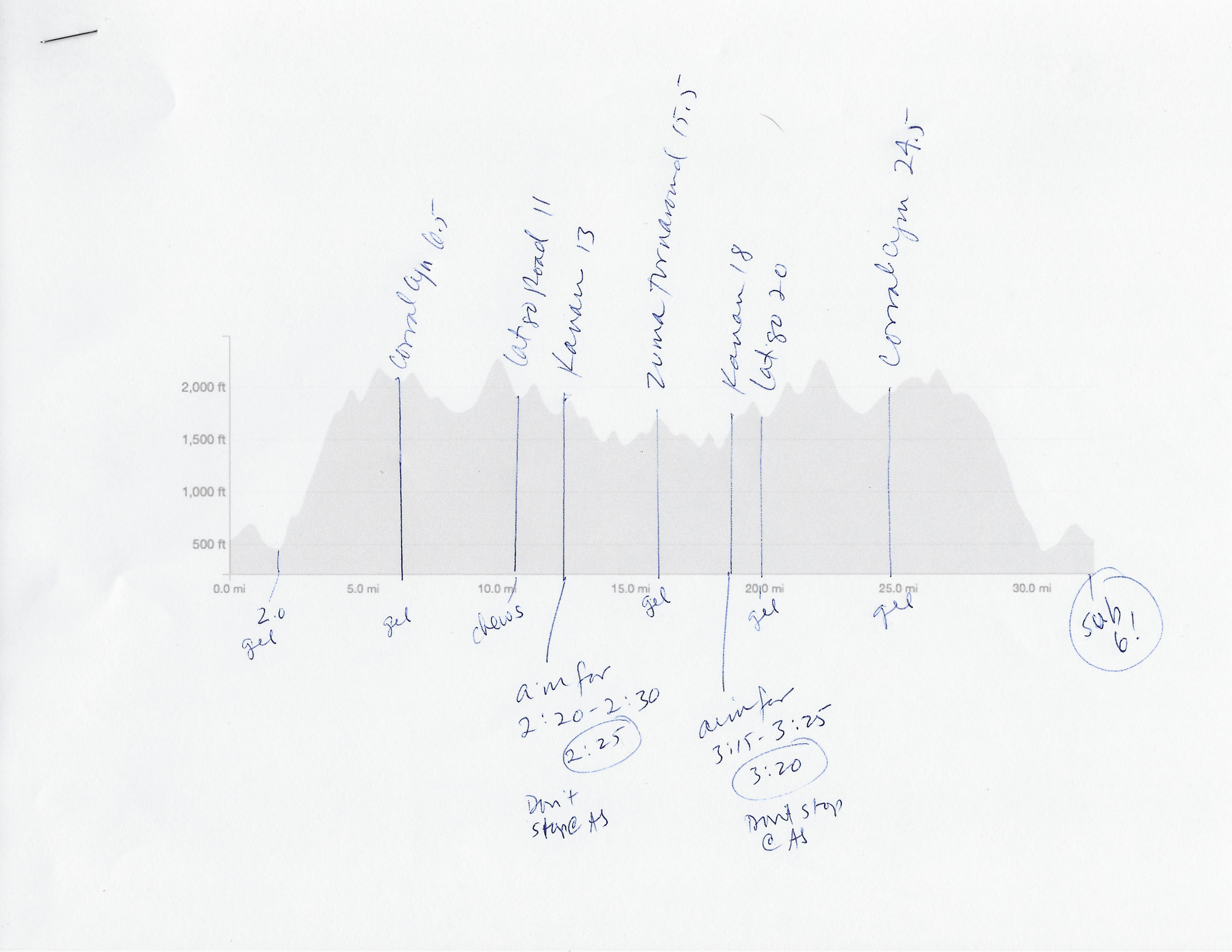My quickie 50K race/pace plan (click to enlarge).