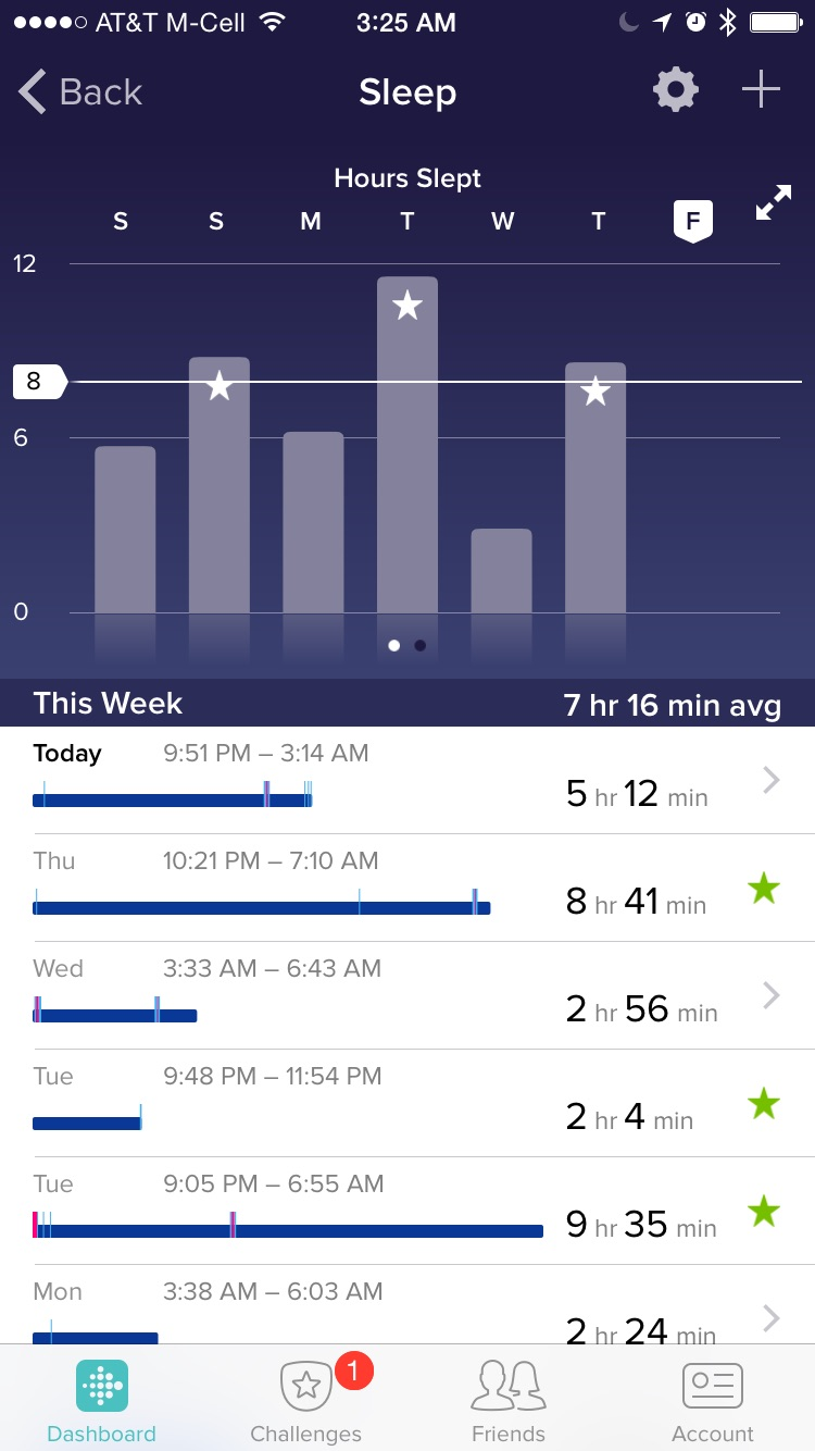 sleep log showing insomnia